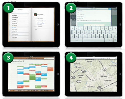 iPad - the Ultimate Sales Kit